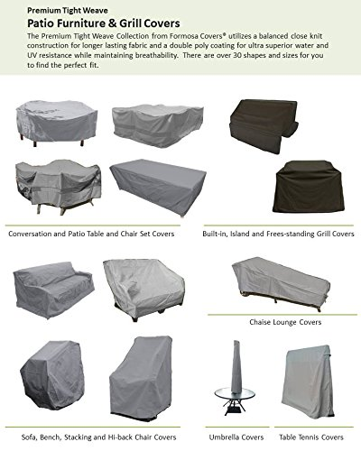 Formosa Covers Premium Tight Weave Fabric Patio Set Square Cover 116''x116'' Fits Patio Round/Square Table, Center Hole for Umbrella in Grey by Formosa Covers (Image #3)'