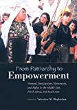 From Patriarchy to Empowerment, , 0815631111