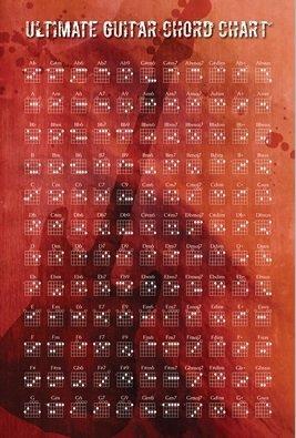 Ultimate Guitar Chord Chart Poster / Print