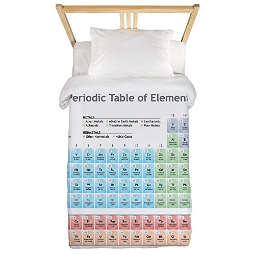 Cafepress Periodic Table Of Elements Twin Duvet Twin Duvet Cover