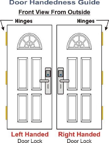 Sheperd DL210 Biometric Door Lock and Deadbolt - Door Dead Bolts - Amazon.com  sc 1 st  Amazon.com & Sheperd DL210 Biometric Door Lock and Deadbolt - Door Dead Bolts ... pezcame.com