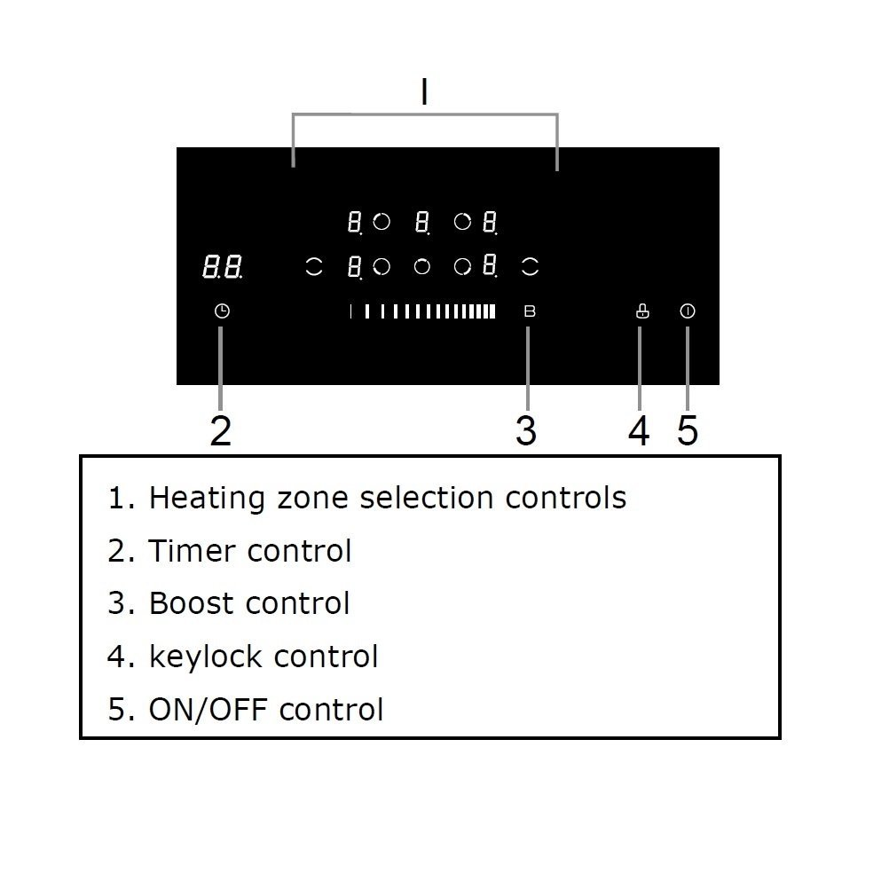 Cookology - Ventilador extractor de inducción con control táctil ...