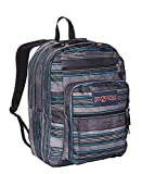 Jansport Baseball Backpacks Review and Comparison
