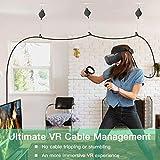 NexiGo VR Cable Management System, Ceiling Hooks