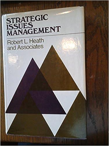 Amazon com: Strategic Issues Management: How Organizations