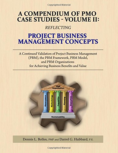 Download A Compendium of PMO Case Studies - Volume II: Reflecting Project Business Management Concepts (Volume 2) pdf epub