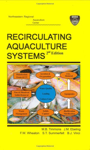 Review Recirculating Aquaculture Systems, 2nd