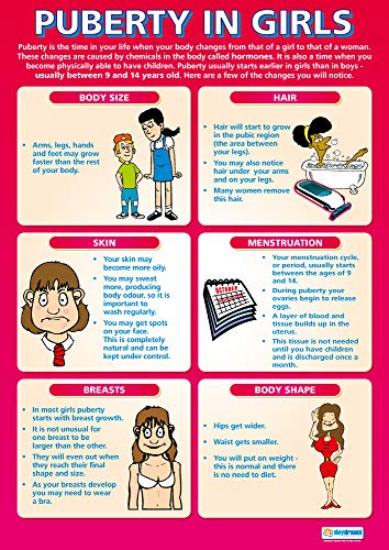 Puberty in Girls | PSHE Posters | Laminated Gloss Paper Measuring 33