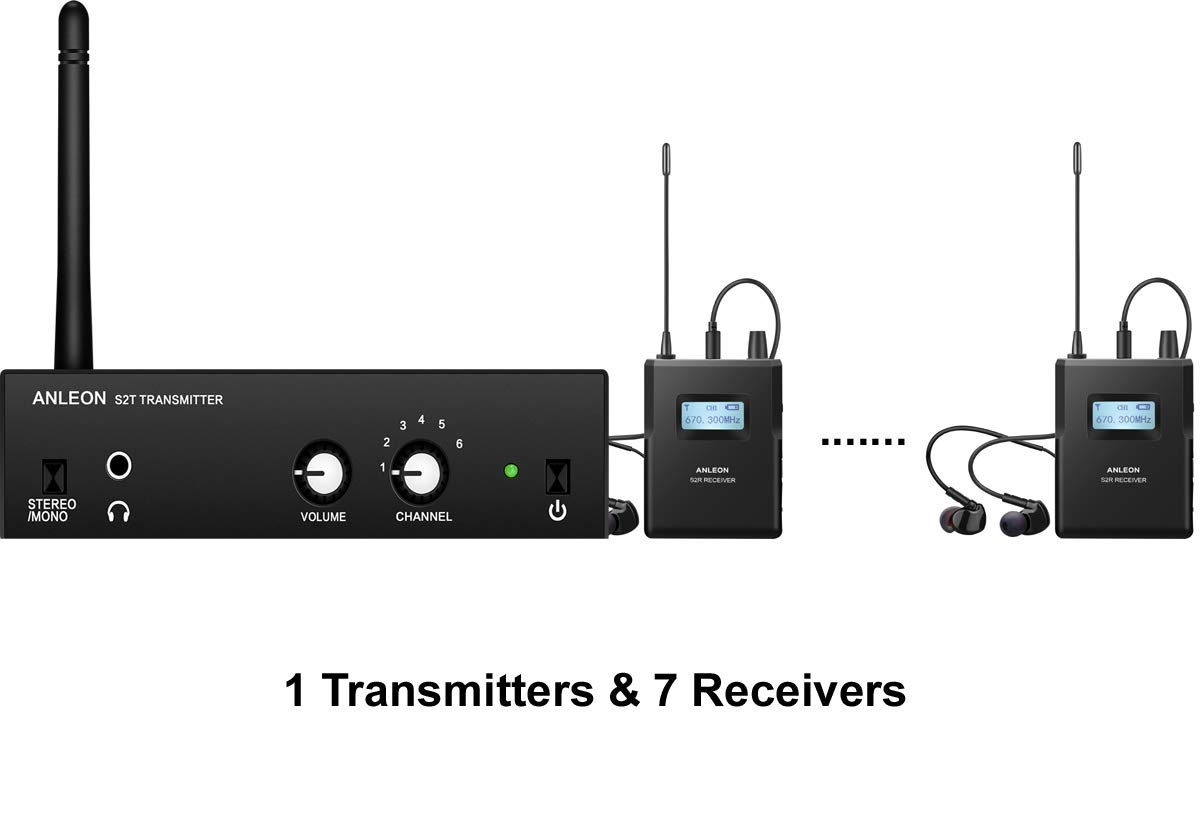 ANLEON S2 In Ear Stage Wireless Monitor System 670-680Mhz (1 Transmitter 1 Receiver)