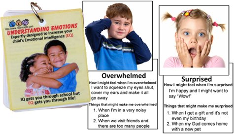 Understanding Emotions: Flashcards for Visual Learners