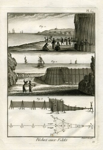 Antique Fishing Print-FYKE-TRAPS-NETS-Panckoucke-1793