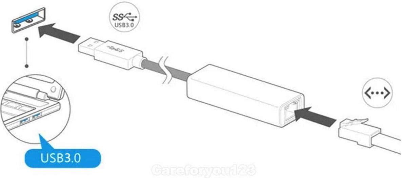 3 Port USB 3.0 Gigabit Ethernet Lan RJ45 Network Adapter Hub to 1000Mbps PC Value-5-Star