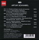 Icon: Artur Schnabel - Scholar of the Piano