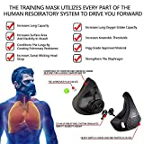 QISE Training Mask 3.0