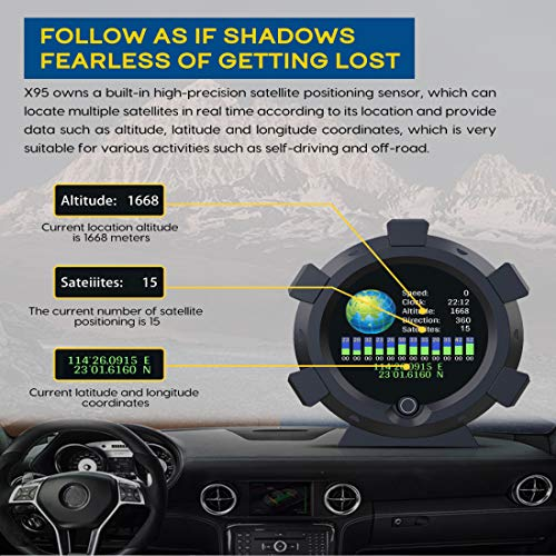 MR CARTOOL X95 GPS Speedometer MPH Car Inclinometer Level Tilt Gauge Automotive Replacement Multi Gauges Vehicle Angle Slope Meter for Off-Road Vehicle