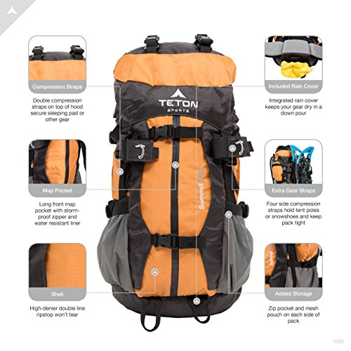 Teton Sports Summit 1500 Ultralight Backpack; Lightweight Daypack; Durable Hiking Backpack for Camping, Hunting, and Travel; Just the Right Size for a Quick Getaway; Don't Settle for the Basics by Teton Sports (Image #3)