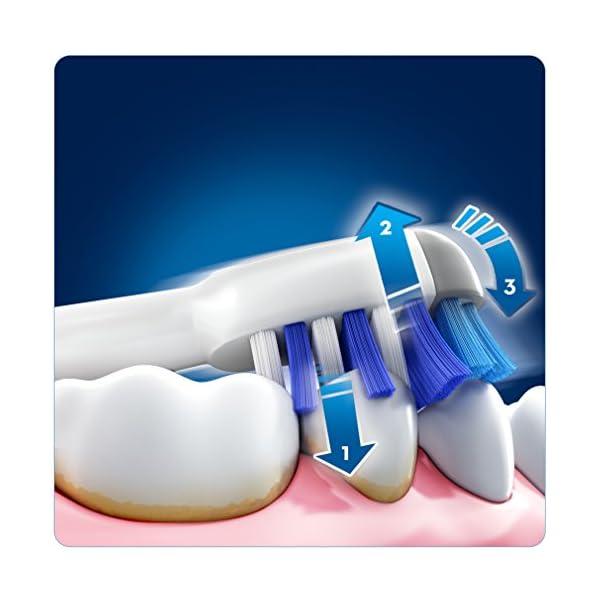 Oral-B TriZone 2000 - Cepillo de Dientes Eléctrico Recargable 8
