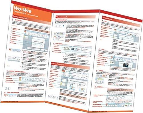 PowerPoint 2010 - der schnelle Umstieg