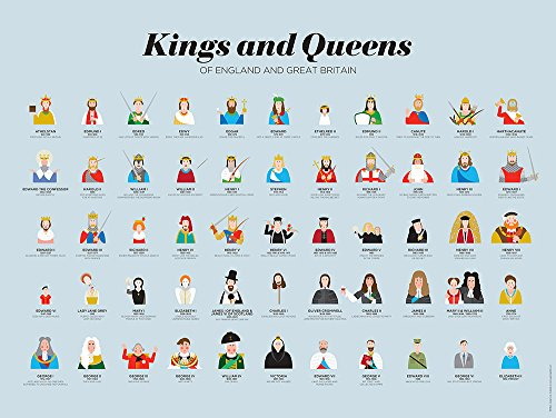 Kings &amp queens of england
