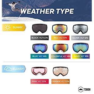 Ski & Snowboard Goggles - Dual-Layer Lens Snow Goggles for Skiing, Snowboarding, Motorcycling & Winter Sports - Anti-Fog and Helmet Compatible - UV400 Protection - Fits Men, Women & Youth
