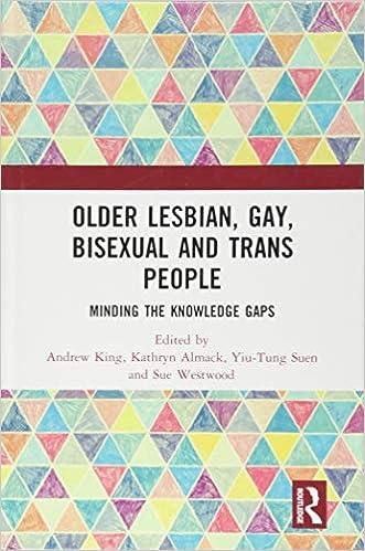 Gays lesbians bisexual and transgender gaps