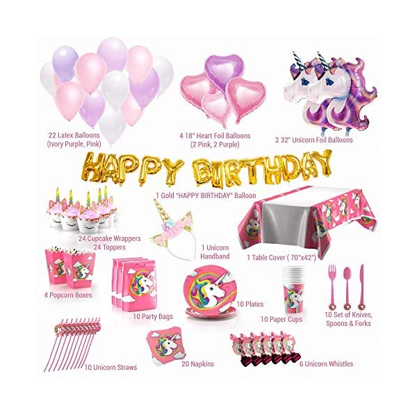 Unicorn Party Supplies- Cake Topper + Cupcake Wrappers | Headband | Party Plates Set for Kids | 32 Balloons | Tattoos… 7