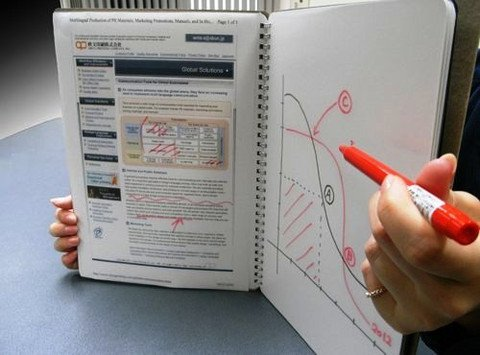 The Use-Anywhere Whiteboard Notebook -NuBOARD NOTEBOOK North America Edition-