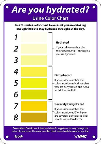 Urine Color Hydration Sign (Safety Charts)