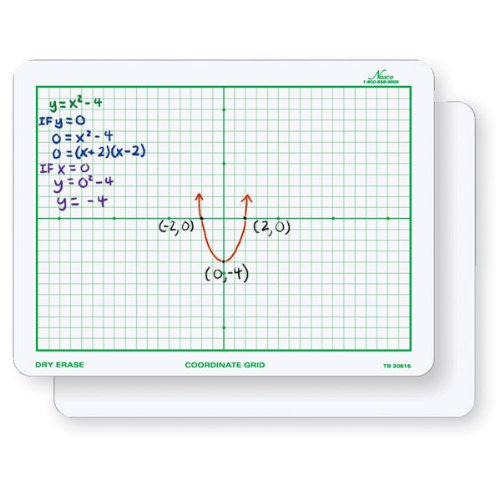 Student Grid (Nasco TB22066T Dry-Erase Board, Coordinate Grid, Double-Sided, 11-1/2 x 15-1/2