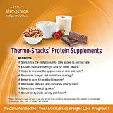 SlimGenics Thermo-Snacks |10g Protein - Alleviate