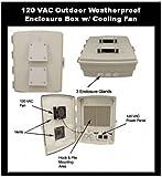 120v box fan - 120 VAC OUTDOOR Weatherproof Enclosure with Cooling Fan - Cabinet Box Waterproof