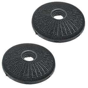 Qualtex 2 x 190 mm round carb n campana filtros de - Campana extractora con filtro de carbono ...