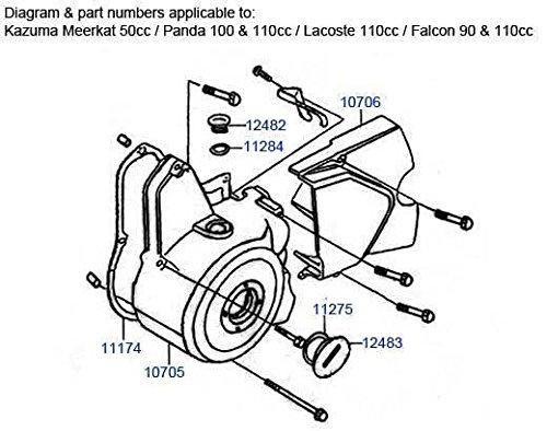 Kazuma Meerkat 50cc Falcon 90 Quad Bike Atv Carburettor Inlet