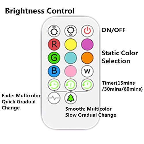 Xmeilo Cute Animal Rechargeable Silicone Baby LED Nursery Night Lights Lamp with Touch Sensor, Remote Control and Timer Rabbit