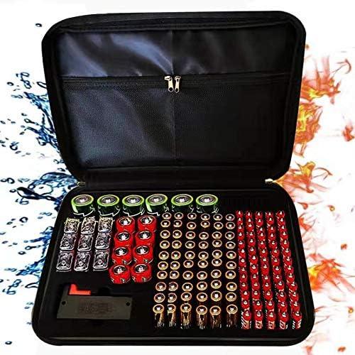 SolasiDuo Battery Organizer Storage Bag Review