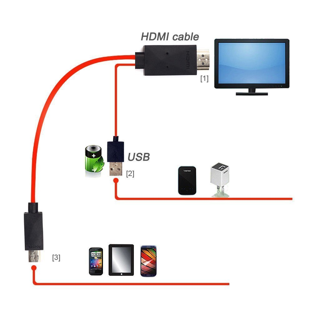 Micro Usb To Hdmi Cable 65 Feet Mhl Do All Wiring Schematic 1080p Hdtv Adapter With Integrated Charging For Samsung Galaxy S3 S4 S5