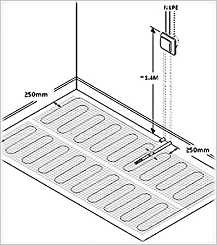 Gr/ö/ße:1 m/² Elektrische Fu/ßbodenheizung 1 bis 12 m/² mit TWIN-Technologie 160Watt