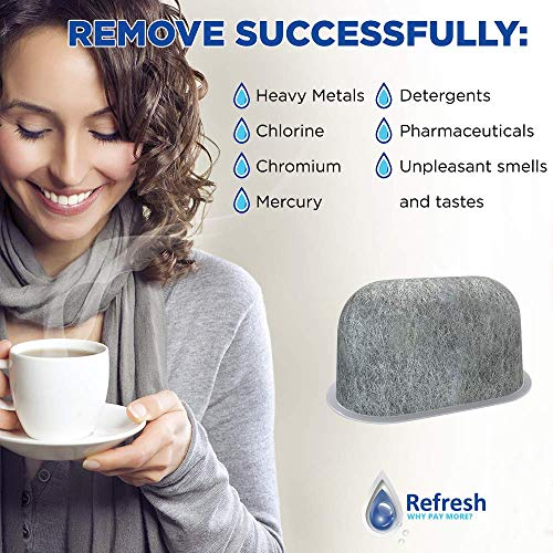 Buy keurig coffee maker water filters 2.0