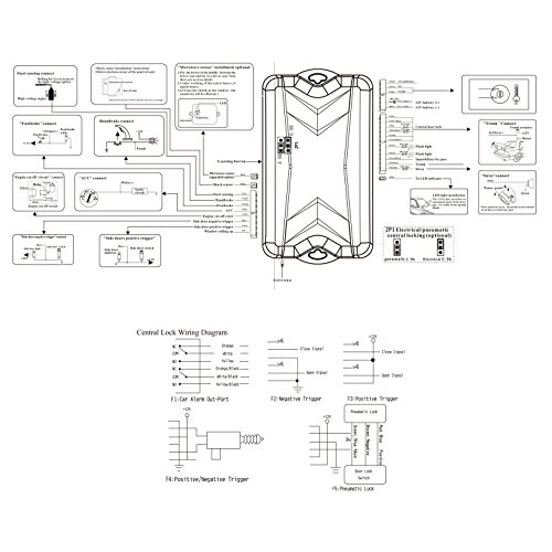 Mazda 3 Alarm Wiring Diagram