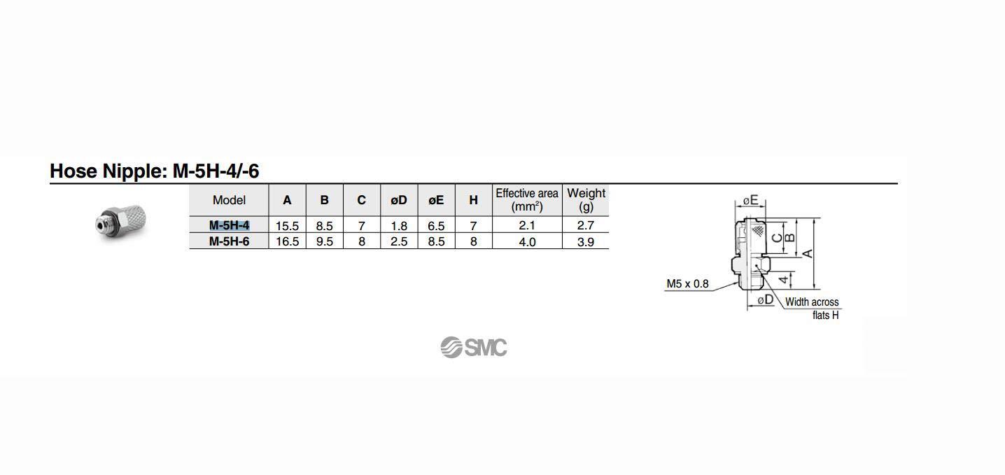 Carus Tool SMC M-5H-4 Mini Straight Through Quick Connector New