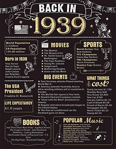 80th Decorations - 80 Years Ago Birthday or Wedding