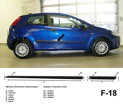 Spangenberg 370001801 - Listones de protección Lateral para Fiat Grande Punto III 199 de 3 Puertas, año de fabricación 06.2006 - 12.2012 F18: Amazon.es: ...