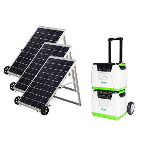 Nature's Generator - 1800W Solar & Wind Powered Generator - Platinum System -