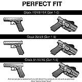 Glock 17 Holster, Polymer OWB Holster for Glock