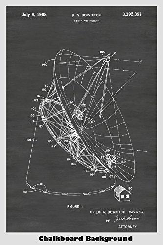 Radio Telescope Poster Patent Print Art Poster: Choose From