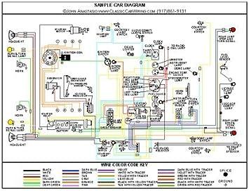 series wiring diagrams amazon com full color laminated wiring diagram fits jaguar xke  wiring diagram fits jaguar xke