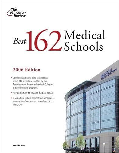best medical school essay editing service