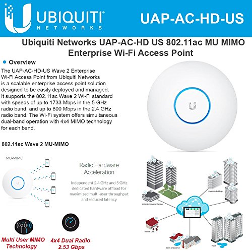 Ubiquiti Networks UAP-AC-HD US 802.11ac MU MIMO Enterprise Wi-Fi Access Point by UBNT