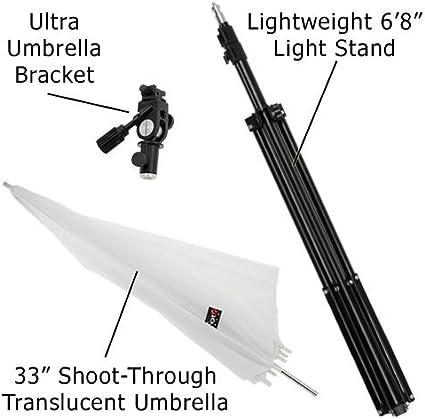 Fotodiox Kit Umb Bkt Ultra Ca Ultra Robuste Blitz Kamera