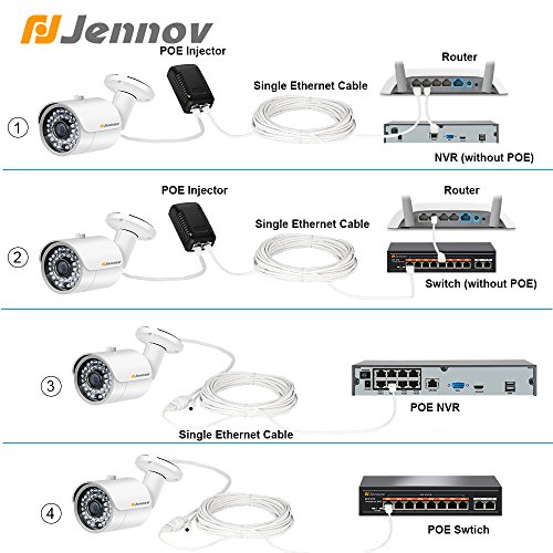 Jennov PoE Security IP Camera System 1080P Home Video Network